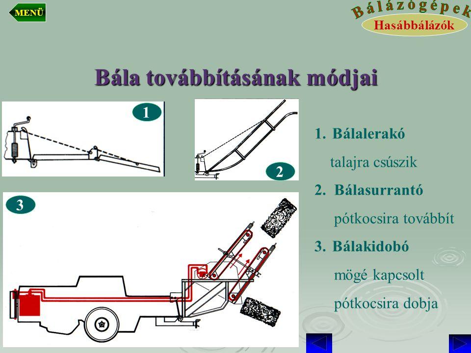 Bála továbbításának módjai 1. 1.Bálalerakó talajra csúszik 2. Bálasurrantó pótkocsira továbbít 3.Bálakidobó mögé kapcsolt pótkocsira dobja 1 3 2 Hasáb