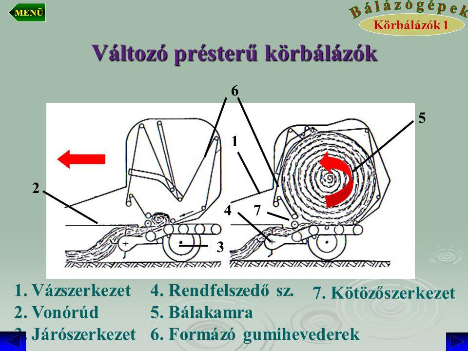 Változó présterű körbálázók 1. 1.Vázszerkezet 2. 2.Vonórúd 3. 3.Járószerkezet 4. Rendfelszedő sz. 5. Bálakamra 6. Formázó gumihevederek 7. Kötözőszerk
