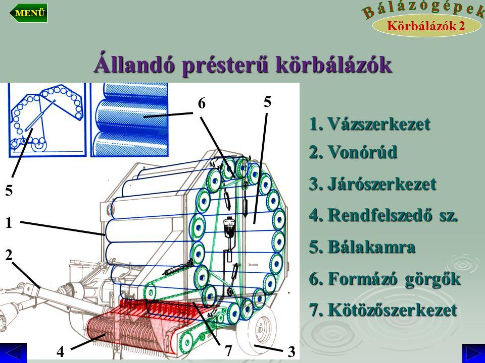 Állandó présterű körbálázók 1. Vázszerkezet 2. Vonórúd 3. Járószerkezet 4. Rendfelszedő sz. 5. Bálakamra 6. Formázó görgők 7. Kötözőszerkezet 2 3 5 4