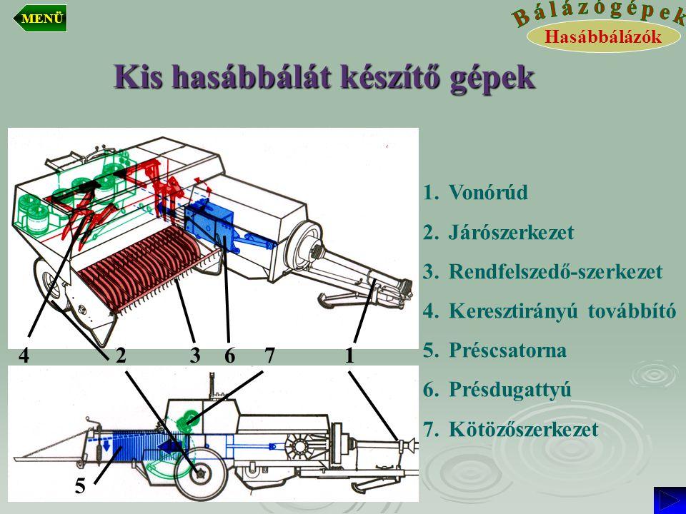 Kis hasábbálát készítő gépek 1. 1.Vonórúd 2. 2.Járószerkezet 3. 3.Rendfelszedő-szerkezet 4. 4.Keresztirányú továbbító 5. 5.Préscsatorna 6. 6.Présdugat