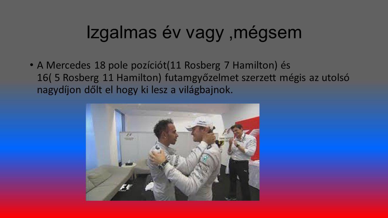 Izgalmas év vagy,mégsem A Mercedes 18 pole pozíciót(11 Rosberg 7 Hamilton) és 16( 5 Rosberg 11 Hamilton) futamgyőzelmet szerzett mégis az utolsó nagydíjon dőlt el hogy ki lesz a világbajnok.