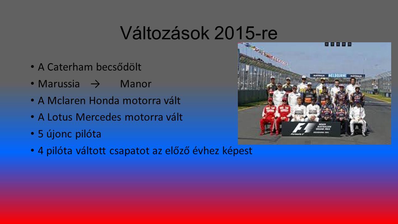 Változások 2015-re A Caterham becsődölt Marussia→Manor A Mclaren Honda motorra vált A Lotus Mercedes motorra vált 5 újonc pilóta 4 pilóta váltott csapatot az előző évhez képest