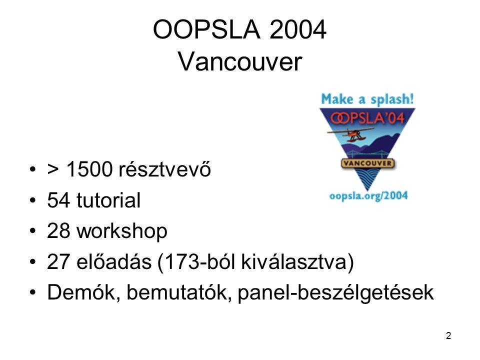 2 OOPSLA 2004 Vancouver > 1500 résztvevő 54 tutorial 28 workshop 27 előadás (173-ból kiválasztva) Demók, bemutatók, panel-beszélgetések