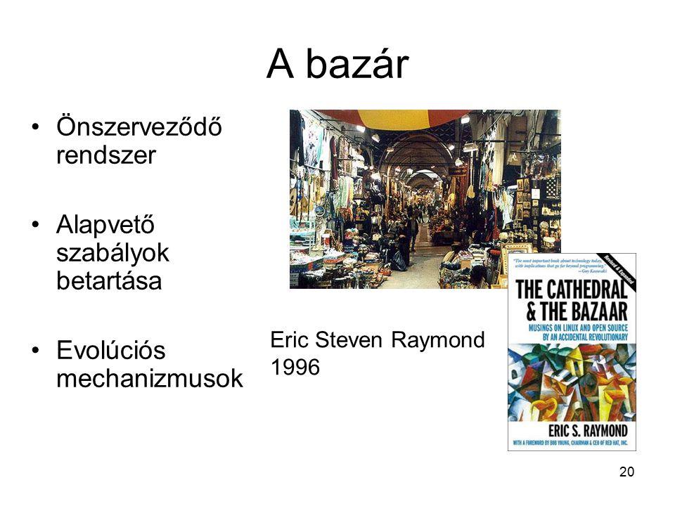 20 A bazár Önszerveződő rendszer Alapvető szabályok betartása Evolúciós mechanizmusok Eric Steven Raymond 1996