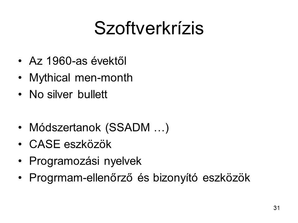31 Szoftverkrízis Az 1960-as évektől Mythical men-month No silver bullett Módszertanok (SSADM …) CASE eszközök Programozási nyelvek Progrmam-ellenőrző és bizonyító eszközök