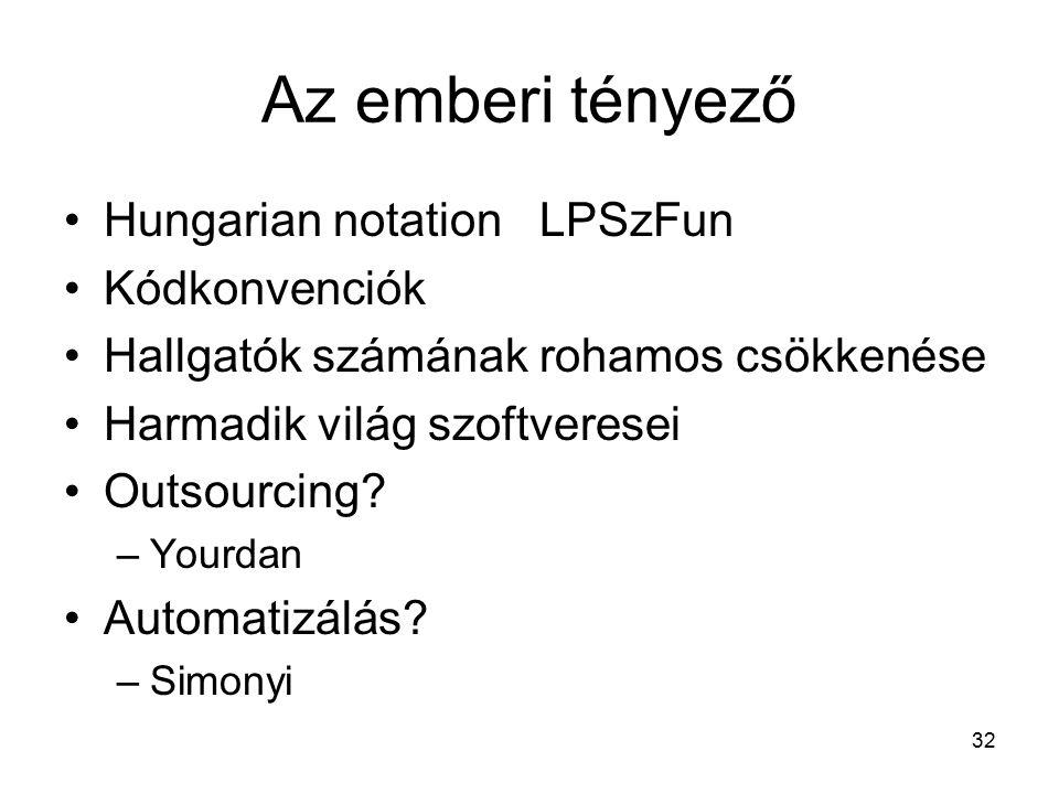 32 Az emberi tényező Hungarian notation LPSzFun Kódkonvenciók Hallgatók számának rohamos csökkenése Harmadik világ szoftveresei Outsourcing.