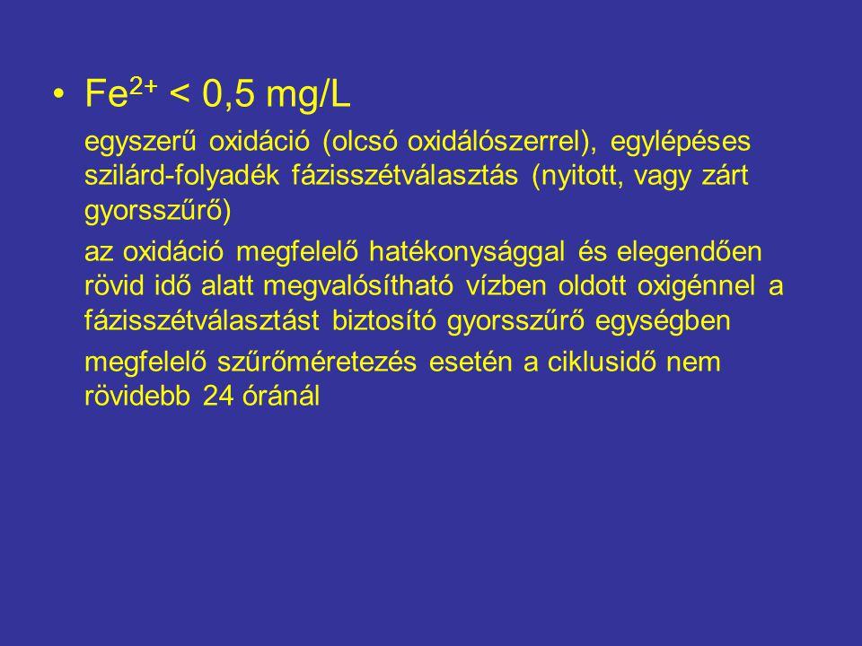 Fe 2+ < 0,5 mg/L egyszerű oxidáció (olcsó oxidálószerrel), egylépéses szilárd-folyadék fázisszétválasztás (nyitott, vagy zárt gyorsszűrő) az oxidáció megfelelő hatékonysággal és elegendően rövid idő alatt megvalósítható vízben oldott oxigénnel a fázisszétválasztást biztosító gyorsszűrő egységben megfelelő szűrőméretezés esetén a ciklusidő nem rövidebb 24 óránál