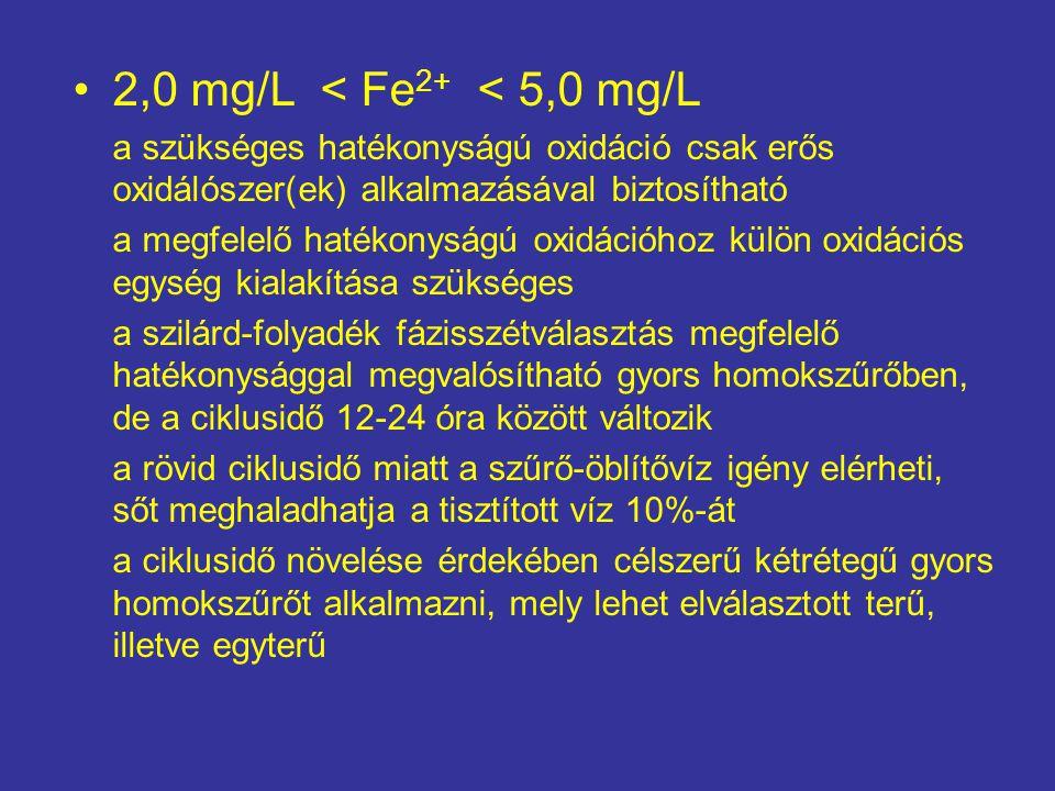 2,0 mg/L < Fe 2+ < 5,0 mg/L a szükséges hatékonyságú oxidáció csak erős oxidálószer(ek) alkalmazásával biztosítható a megfelelő hatékonyságú oxidációh