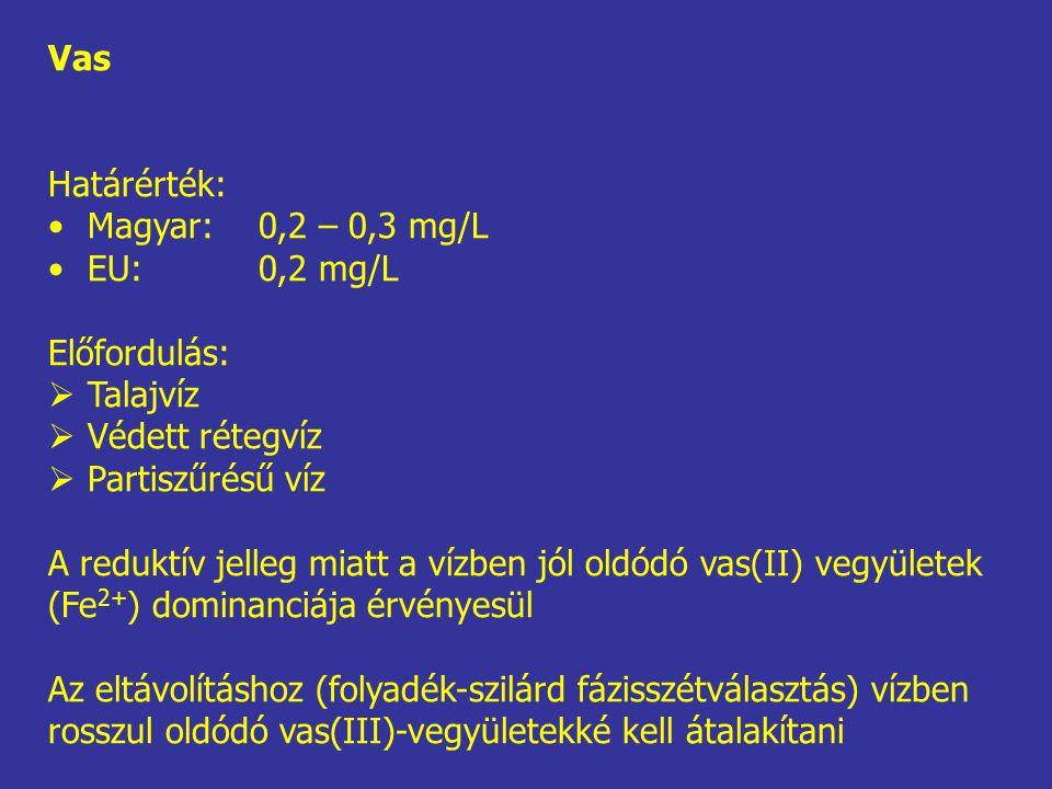 Vas Határérték: Magyar:0,2 – 0,3 mg/L EU:0,2 mg/L Előfordulás:  Talajvíz  Védett rétegvíz  Partiszűrésű víz A reduktív jelleg miatt a vízben jól oldódó vas(II) vegyületek (Fe 2+ ) dominanciája érvényesül Az eltávolításhoz (folyadék-szilárd fázisszétválasztás) vízben rosszul oldódó vas(III)-vegyületekké kell átalakítani