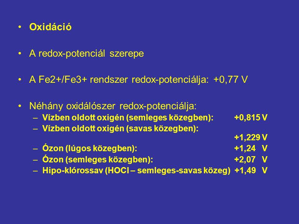 Oxidáció A redox-potenciál szerepe A Fe2+/Fe3+ rendszer redox-potenciálja: +0,77 V Néhány oxidálószer redox-potenciálja: –Vízben oldott oxigén (semleges közegben): +0,815 V –Vízben oldott oxigén (savas közegben): +1,229 V –Ózon (lúgos közegben): +1,24 V –Ózon (semleges közegben): +2,07 V –Hipo-klórossav (HOCl – semleges-savas közeg) +1,49 V