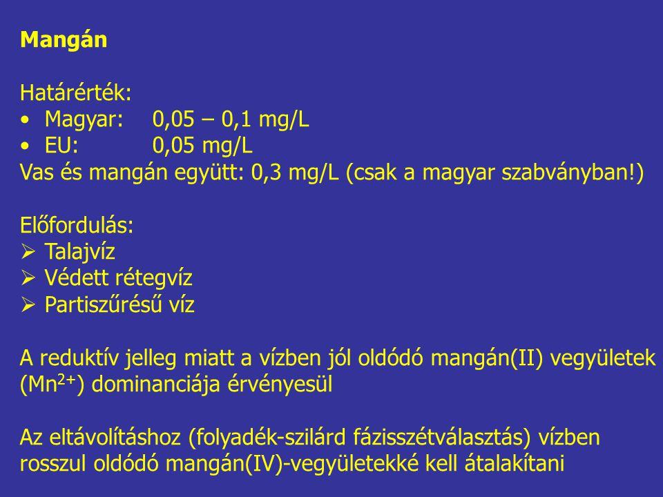 Mangán Határérték: Magyar:0,05 – 0,1 mg/L EU:0,05 mg/L Vas és mangán együtt: 0,3 mg/L (csak a magyar szabványban!) Előfordulás:  Talajvíz  Védett rétegvíz  Partiszűrésű víz A reduktív jelleg miatt a vízben jól oldódó mangán(II) vegyületek (Mn 2+ ) dominanciája érvényesül Az eltávolításhoz (folyadék-szilárd fázisszétválasztás) vízben rosszul oldódó mangán(IV)-vegyületekké kell átalakítani