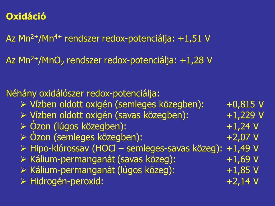 Oxidáció Az Mn 2+ /Mn 4+ rendszer redox-potenciálja: +1,51 V Az Mn 2+ /MnO 2 rendszer redox-potenciálja: +1,28 V Néhány oxidálószer redox-potenciálja: