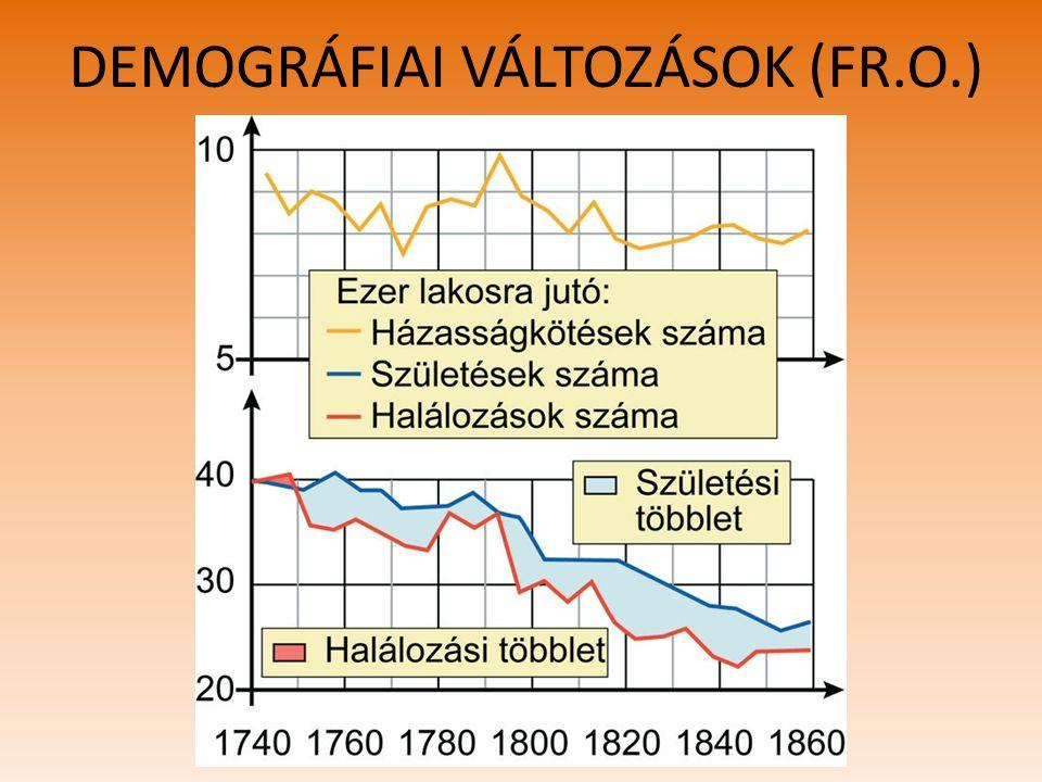 DEMOGRÁFIAI VÁLTOZÁSOK (FR.O.)