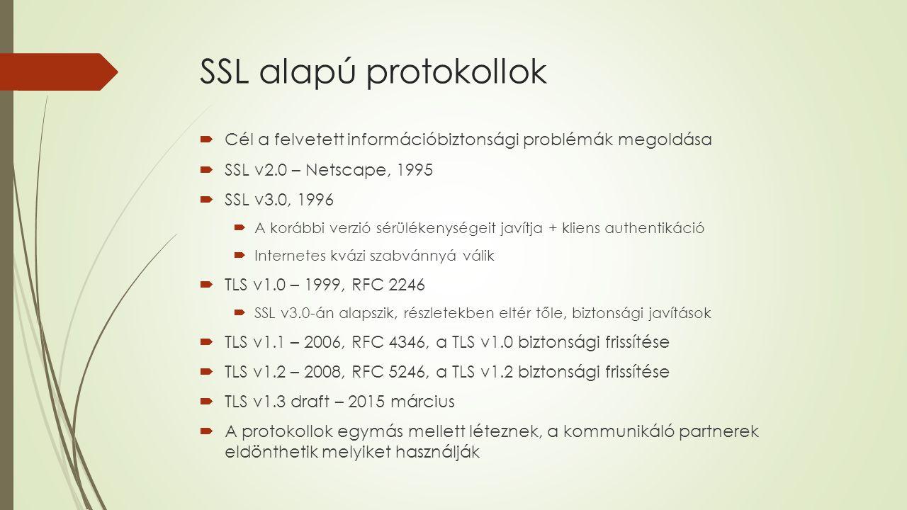 SSL alapú protokollok  Cél a felvetett információbiztonsági problémák megoldása  SSL v2.0 – Netscape, 1995  SSL v3.0, 1996  A korábbi verzió sérülékenységeit javítja + kliens authentikáció  Internetes kvázi szabvánnyá válik  TLS v1.0 – 1999, RFC 2246  SSL v3.0-án alapszik, részletekben eltér tőle, biztonsági javítások  TLS v1.1 – 2006, RFC 4346, a TLS v1.0 biztonsági frissítése  TLS v1.2 – 2008, RFC 5246, a TLS v1.2 biztonsági frissítése  TLS v1.3 draft – 2015 március  A protokollok egymás mellett léteznek, a kommunikáló partnerek eldönthetik melyiket használják