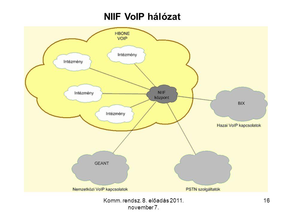 Komm. rendsz. 8. előadás 2011. november 7. 16 NIIF VoIP hálózat
