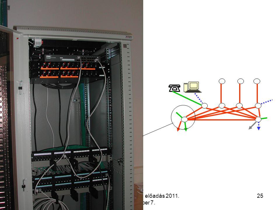 Komm. rendsz. 8. előadás 2011. november 7. 25