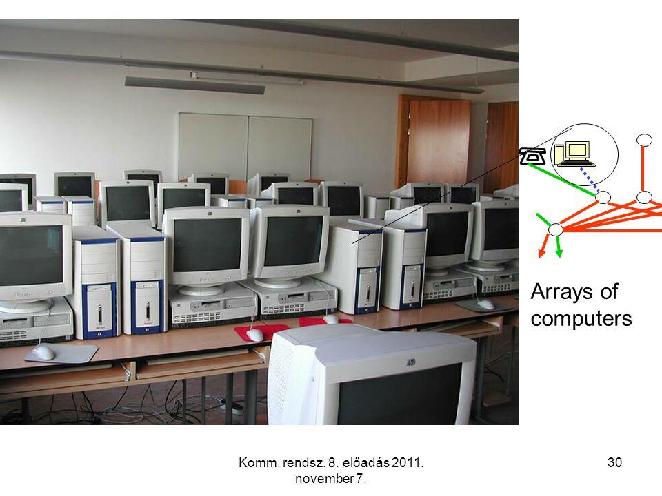 Komm. rendsz. 8. előadás 2011. november 7. 30 Arrays of computers