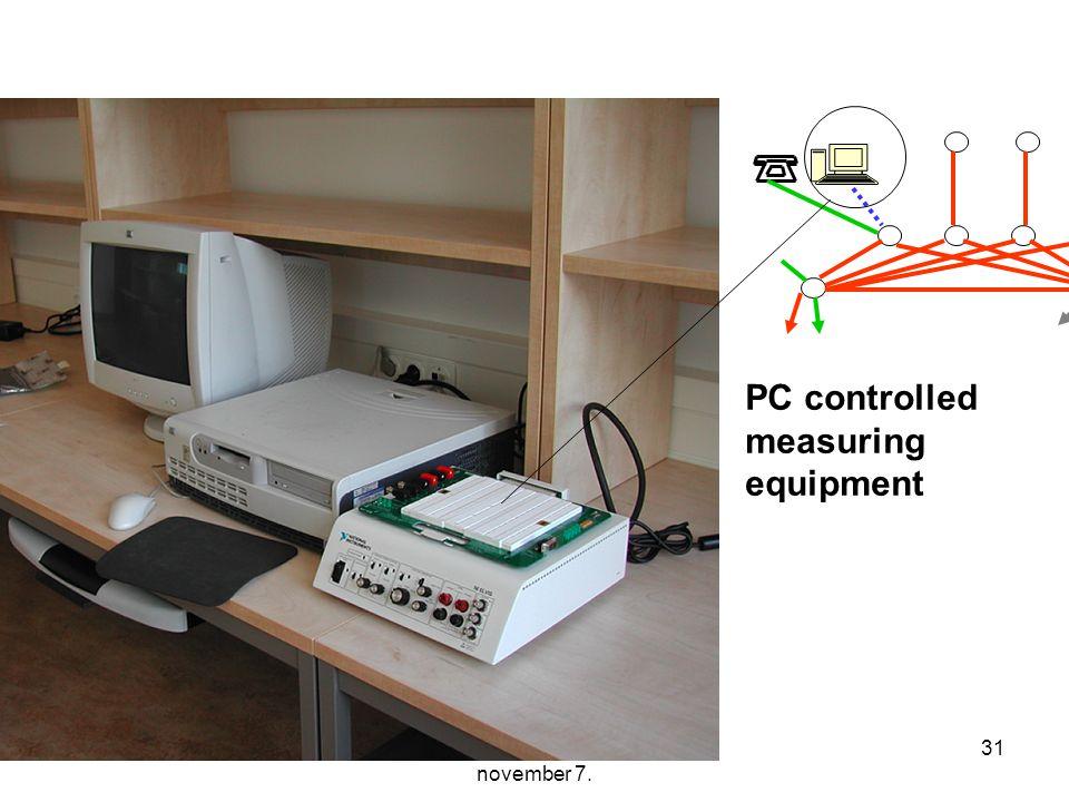 Komm. rendsz. 8. előadás 2011. november 7. 31 PC controlled measuring equipment