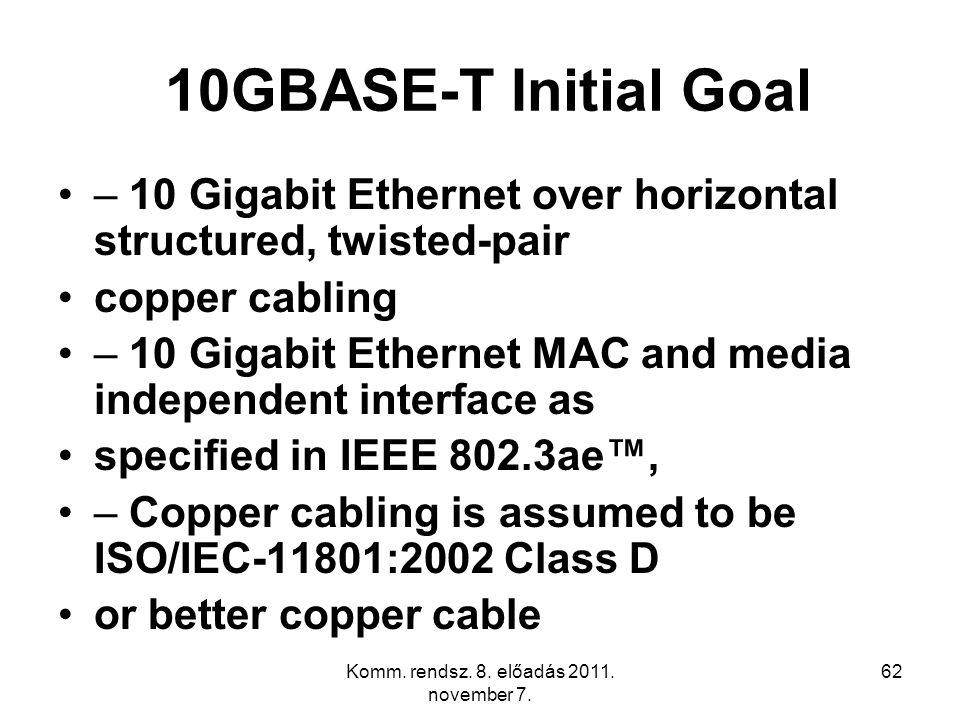Komm. rendsz. 8. előadás 2011. november 7. 62 10GBASE-T Initial Goal – 10 Gigabit Ethernet over horizontal structured, twisted-pair copper cabling – 1