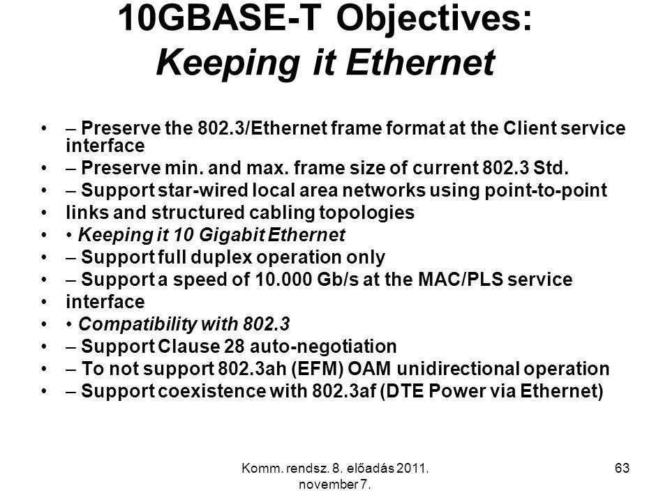 Komm. rendsz. 8. előadás 2011. november 7. 63 10GBASE-T Objectives: Keeping it Ethernet – Preserve the 802.3/Ethernet frame format at the Client servi