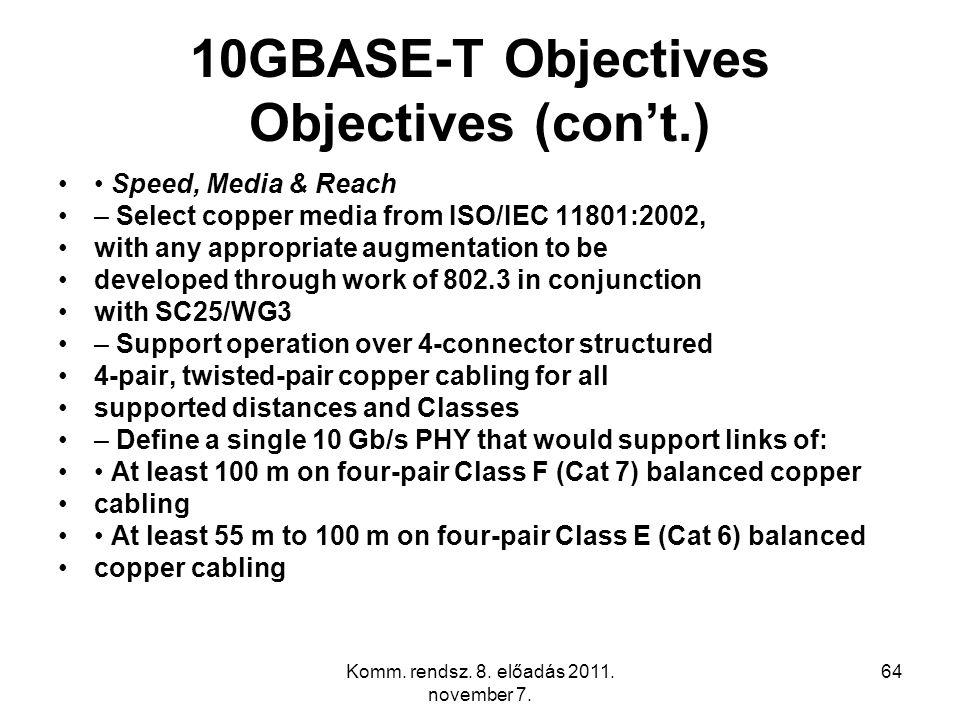 Komm. rendsz. 8. előadás 2011. november 7. 64 10GBASE-T Objectives Objectives (con't.) Speed, Media & Reach – Select copper media from ISO/IEC 11801:2