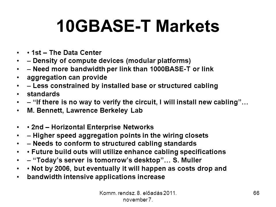 Komm. rendsz. 8. előadás 2011. november 7. 66 10GBASE-T Markets 1st – The Data Center – Density of compute devices (modular platforms) – Need more ban