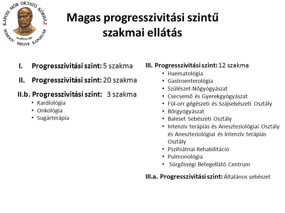 Magas progresszivitási szintű szakmai ellátás I.Progresszivitási szint: 5 szakma II.Progresszivitási szint: 20 szakma II.b. Progresszivitási szint: 3