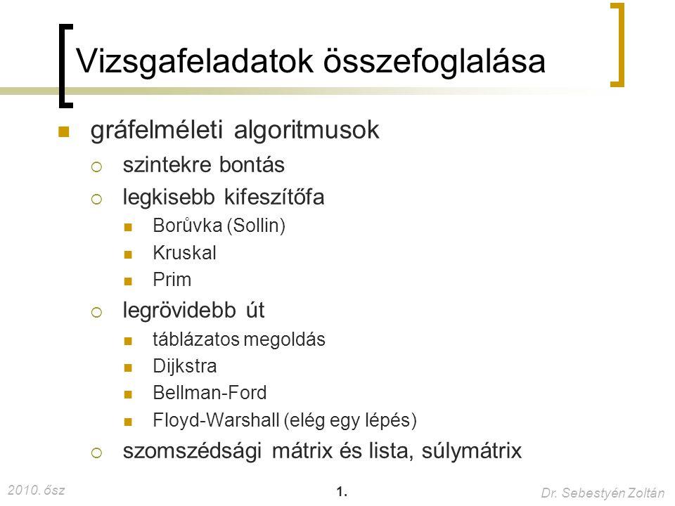 2010. ősz Dr. Sebestyén Zoltán 1. Vizsgafeladatok összefoglalása gráfelméleti algoritmusok  szintekre bontás  legkisebb kifeszítőfa Borůvka (Sollin)