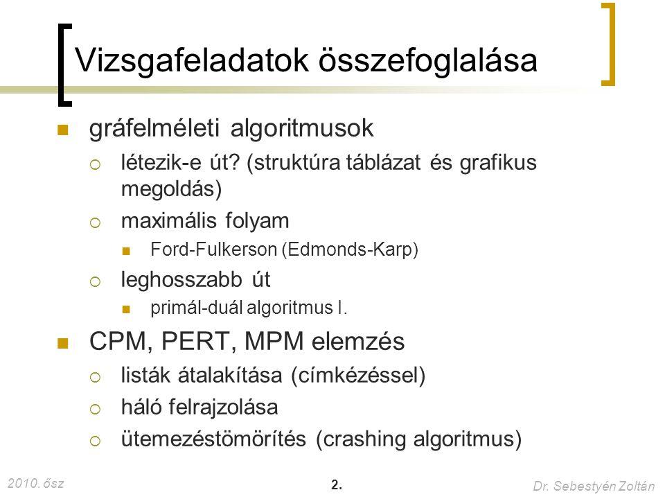 2010. ősz Dr. Sebestyén Zoltán 2. Vizsgafeladatok összefoglalása gráfelméleti algoritmusok  létezik-e út? (struktúra táblázat és grafikus megoldás) 