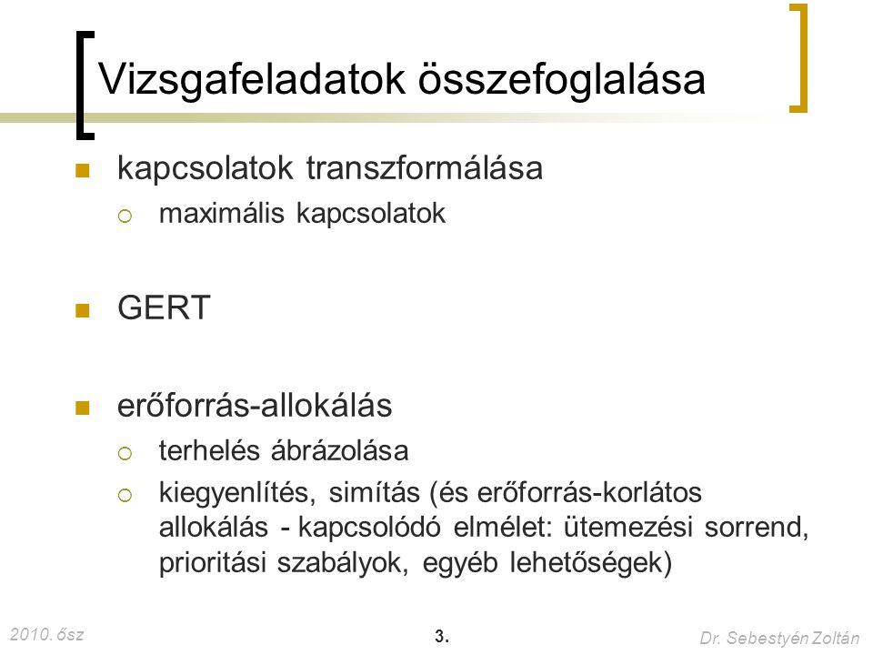 2010. ősz Dr. Sebestyén Zoltán 3. Vizsgafeladatok összefoglalása kapcsolatok transzformálása  maximális kapcsolatok GERT erőforrás-allokálás  terhel