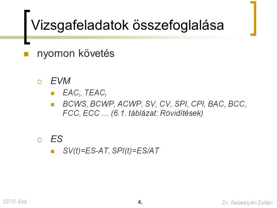 2010. ősz Dr. Sebestyén Zoltán 4. Vizsgafeladatok összefoglalása nyomon követés  EVM EAC i, TEAC i BCWS, BCWP, ACWP, SV, CV, SPI, CPI, BAC, BCC, FCC,