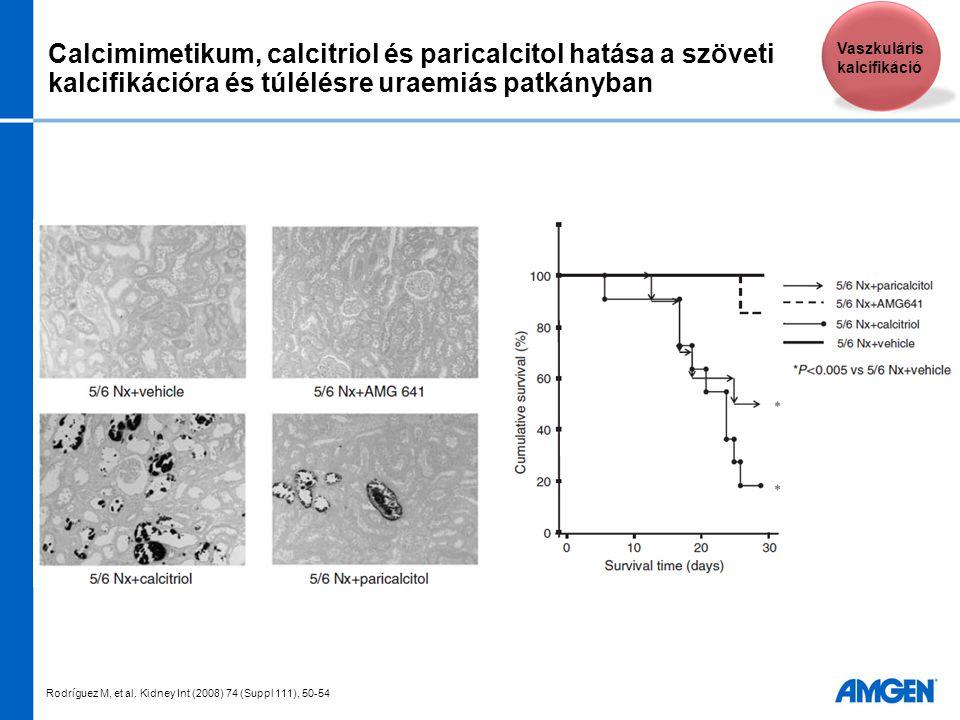 Calcimimetikum, calcitriol és paricalcitol hatása a szöveti kalcifikációra és túlélésre uraemiás patkányban Rodríguez M, et al. Kidney Int (2008) 74 (