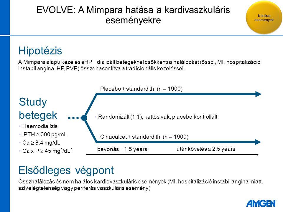 EVOLVE: A Mimpara hatása a kardivaszkuláris eseményekre Cinacalcet + standard th. (n = 1900) Randomizált (1:1), kettős vak, placebo kontrollált Study