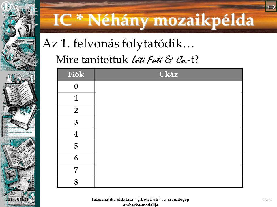 """  Informatika oktatása – """"Lóti Futi"""" : a számítógép emberke-modellje 11/512015. 04. 22. IC * Néhány mozaikpélda Az 1. felvonás folytatódik… Mi"""