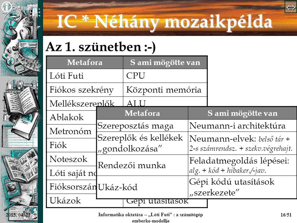 """  Informatika oktatása – """"Lóti Futi"""" : a számítógép emberke-modellje 16/512015. 04. 22. IC * Néhány mozaikpélda Az 1. szünetben :-) MetaforaS"""