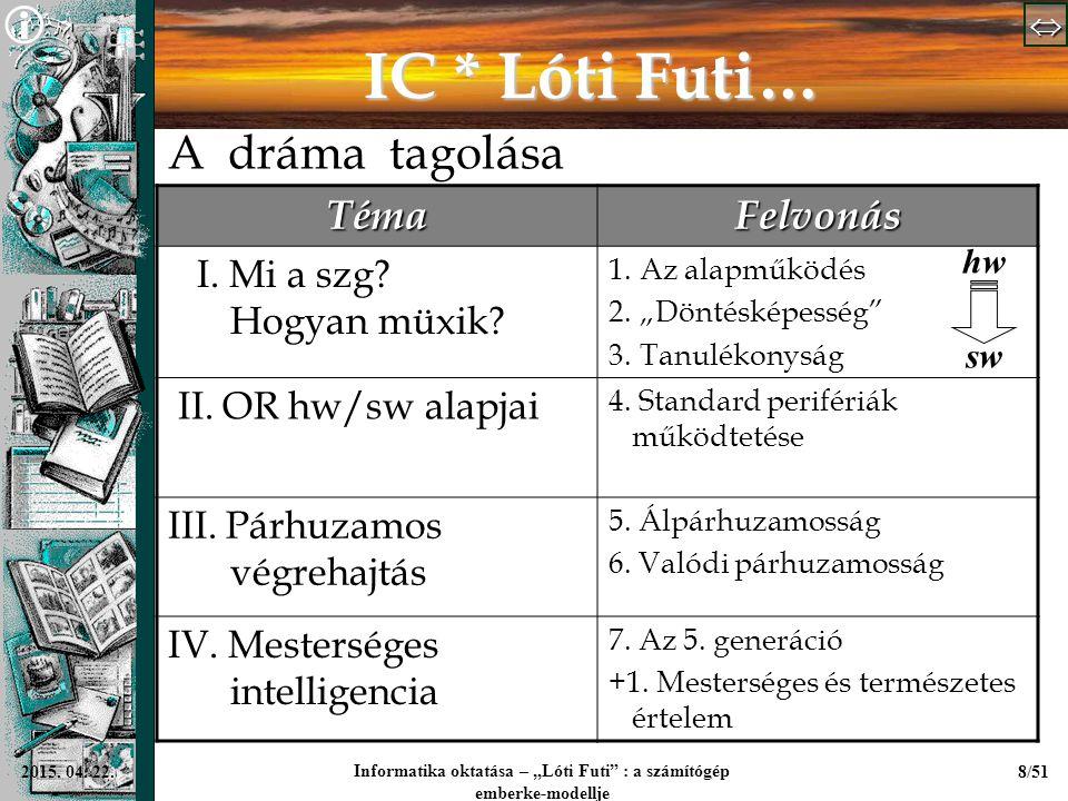 """  Informatika oktatása – """"Lóti Futi"""" : a számítógép emberke-modellje 8/512015. 04. 22. IC * Lóti Futi… TémaFelvonás I. Mi a szg? Hogyan müxik?"""