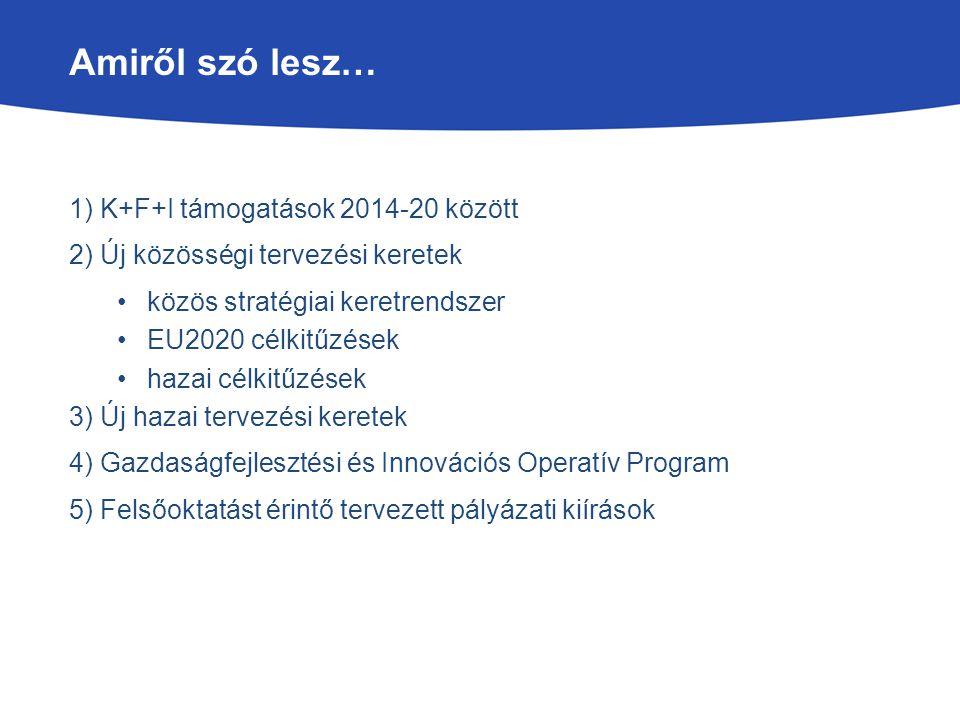 Amiről szó lesz… 1) K+F+I támogatások 2014-20 között 2) Új közösségi tervezési keretek közös stratégiai keretrendszer EU2020 célkitűzések hazai célkit