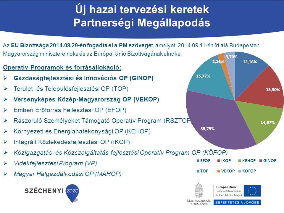 Új hazai tervezési keretek Partnerségi Megállapodás Az EU Bizottsága 2014.08.29-én fogadta el a PM szövegét, amelyet 2014.09.11-én írt alá Budapesten