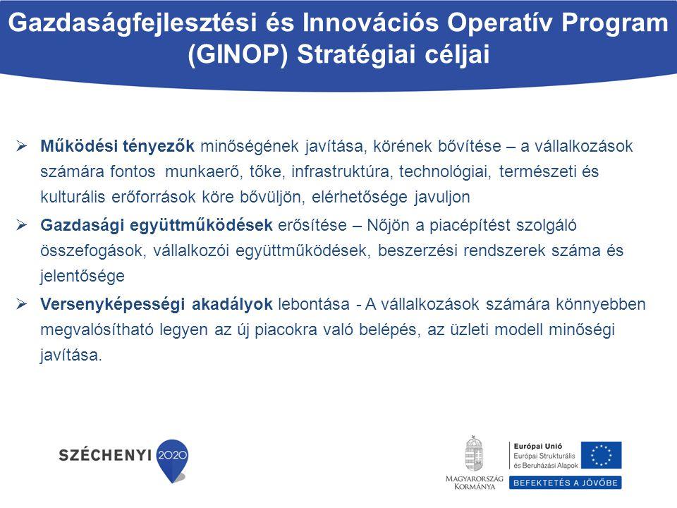Gazdaságfejlesztési és Innovációs Operatív Program (GINOP) Stratégiai céljai  Működési tényezők minőségének javítása, körének bővítése – a vállalkozá
