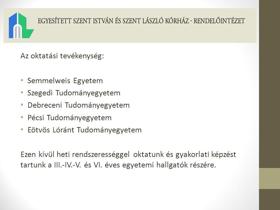Az oktatási tevékenység: Semmelweis Egyetem Szegedi Tudományegyetem Debreceni Tudományegyetem Pécsi Tudományegyetem Eötvös Lóránt Tudományegyetem Ezen