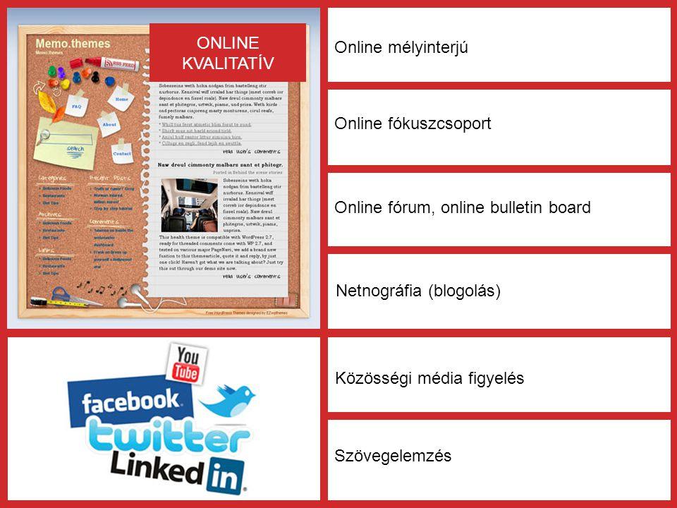 Online mélyinterjú Online fókuszcsoport Online fórum, online bulletin board Netnográfia (blogolás) Közösségi média figyelés Szövegelemzés ONLINE KVALI
