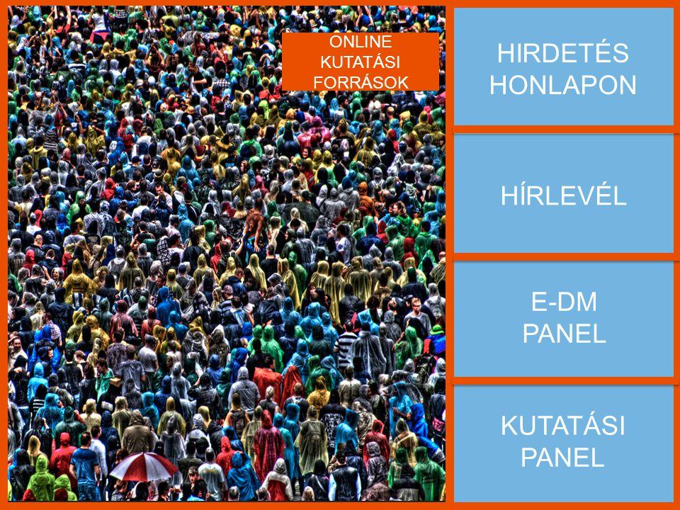 HIRDETÉS HONLAPON HÍRLEVÉL KUTATÁSI PANEL E-DM PANEL ONLINE KUTATÁSI FORRÁSOK