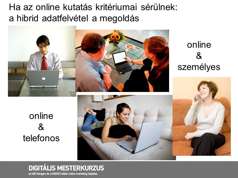 Ha az online kutatás kritériumai sérülnek: a hibrid adatfelvétel a megoldás online & személyes online & telefonos