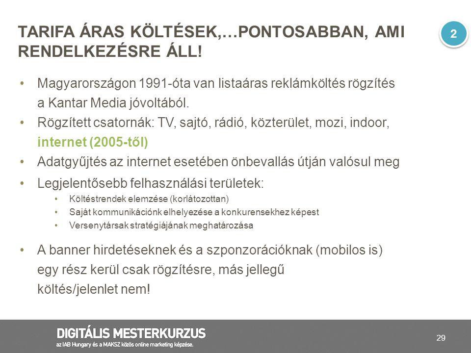 29 TARIFA ÁRAS KÖLTÉSEK,…PONTOSABBAN, AMI RENDELKEZÉSRE ÁLL! Magyarországon 1991-óta van listaáras reklámköltés rögzítés a Kantar Media jóvoltából. Rö