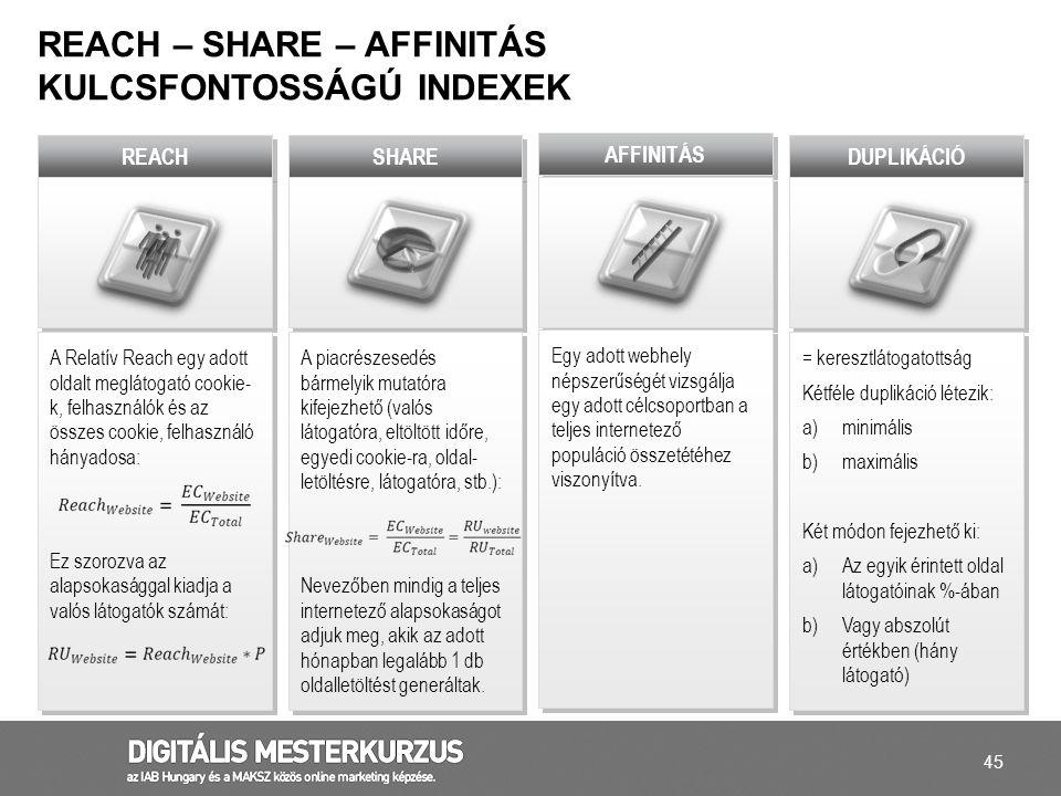 45 REACH – SHARE – AFFINITÁS KULCSFONTOSSÁGÚ INDEXEK SHARE DUPLIKÁCIÓ REACH A piacrészesedés bármelyik mutatóra kifejezhető (valós látogatóra, eltöltö