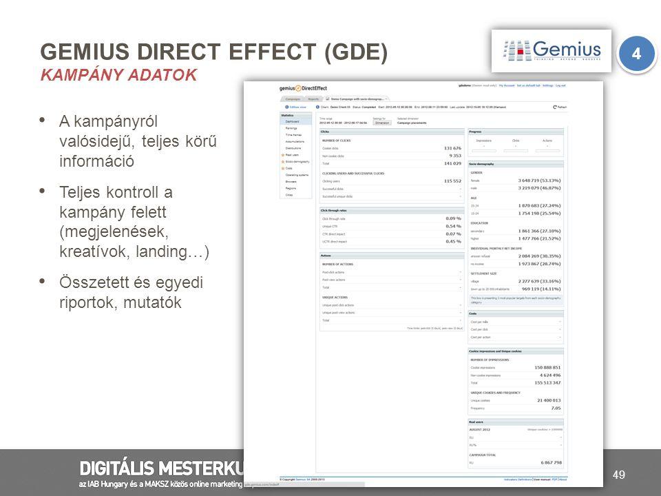 49 GEMIUS DIRECT EFFECT (GDE) KAMPÁNY ADATOK A kampányról valósidejű, teljes körű információ Teljes kontroll a kampány felett (megjelenések, kreatívok
