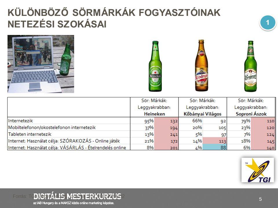 36 SZOCIODEMOGRÁFIA BONTÁS DE MIÉRT? 3 3 56,7%