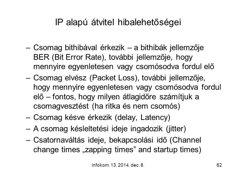 Infokom. 13. 2014. dec. 8.61 Izgalmas kérdések a hálózat és végberendezés szempontjából Szolgáltató felelősséghatára – IPTV képes TV készüléket veszek