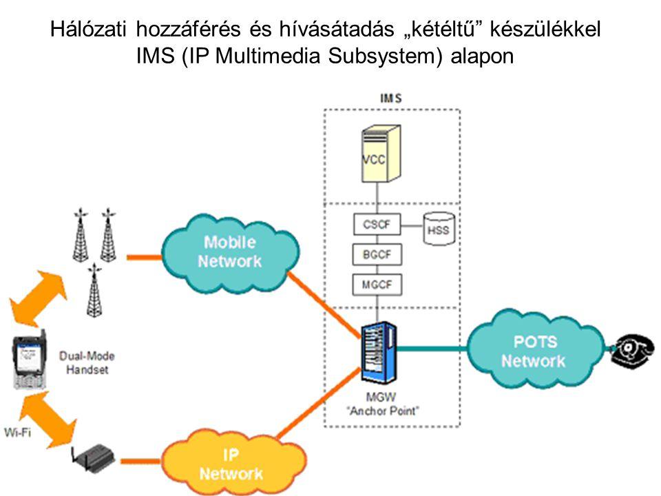 """Infokom. 13. 2014. dec. 8.86 Hálózati hozzáférés és hívásátadás """"kétéltű készülékkel"""