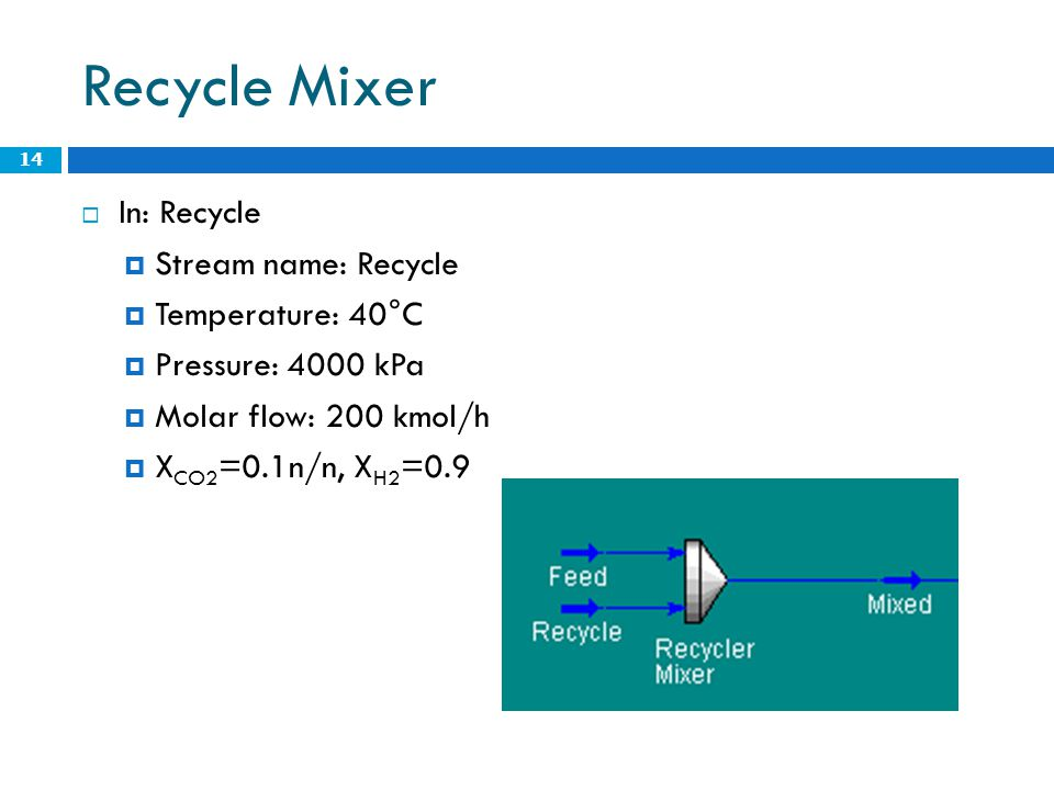 Recycle Mixer  In: Recycle  Stream name: Recycle  Temperature: 40°C  Pressure: 4000 kPa  Molar flow: 200 kmol/h  X CO2 =0.1n/n, X H2 =0.9 14